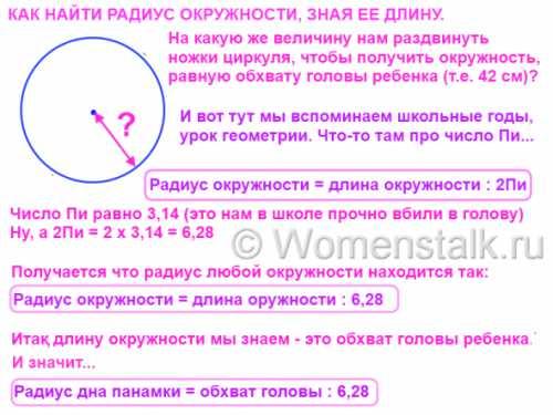 Как рассчитать радиус юбки-солнца