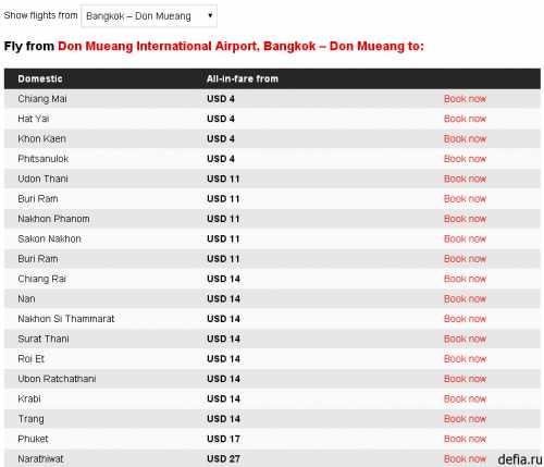 Распродажа AirAsia: билеты на международные рейсы