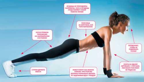 9 физических нагрузок для похудения