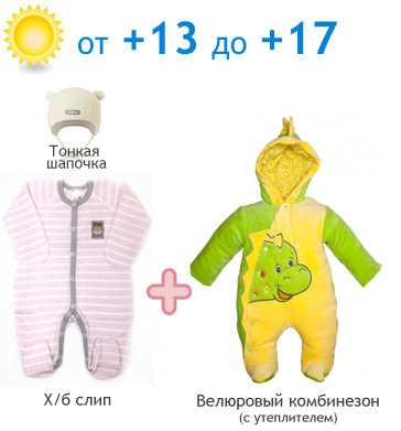 Как правильно одеть девочку в холодные сезоны